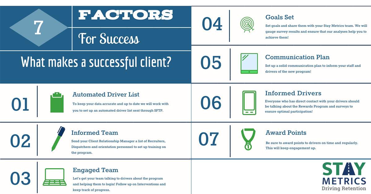 7 Factors for Success! What Makes a Successful Client?